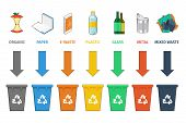 Recycling bins separation. Waste management vector concept. Trash and waste, sign concept garbage, container and can. Vector illustration poster
