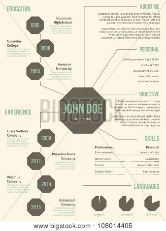 New resume cv curriculum vitae template design for employment poster