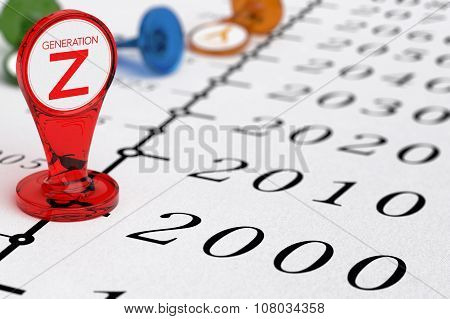 Timeline with red sign where it is written the text generation Z illustration of millenial generations born after the year 2000. poster