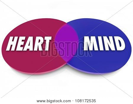 Heart and Mind words on venn diagram circles to illustrate wants and desires that balance the logical and emotional needs