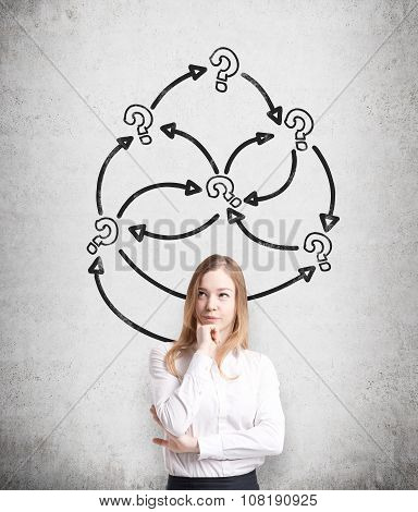 A Thoughtful Young Business Lady Is Holding Her Chin. Arrows With Question Marks Are Drawn On The Co