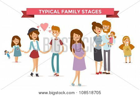 Small girl, adult boy and girl couple, pregnant woman in love, modern family families with kid