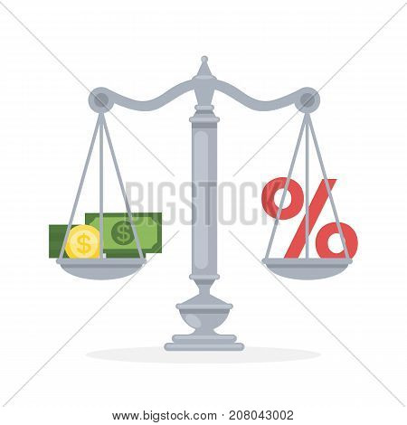 Money vs percent. Financial balance illustration. Coins on scales.