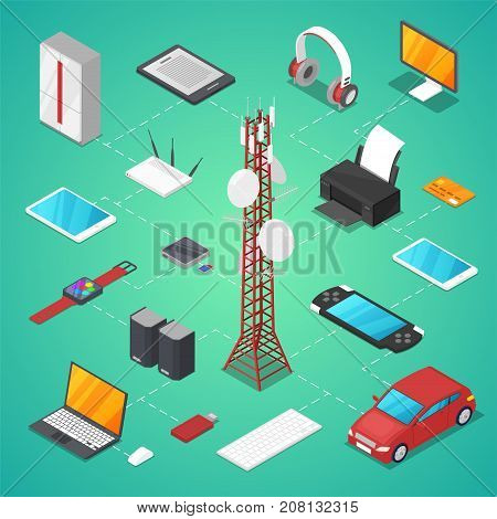 Wireless technologies isometric 3D vector set. TV tower, smart watch, laptop, tablet PC, usb drive, gamepad, printer, mp3 player, wifi router, speakers, server, car, headphones connect in one network