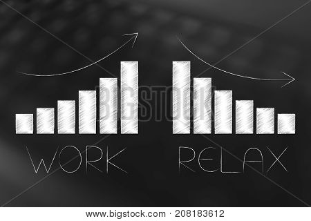 Bar Graph With Work Increasing And Relax Decreasing