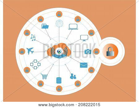 IT monitoring and security diagram. Technology concept.