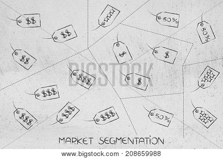Different Price Tags Divided Into Groups With Dashed Lines, Segmentation Concept