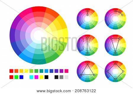 Color wheel color schemes and RGB and CMYK palette.