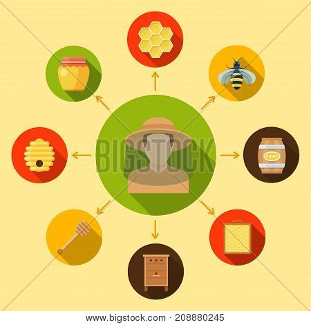 Beekeeper and honey. Apiary production of commodities beeswax, pollen, propolis. Vector flat style cartoon illustration isolated on yellow background