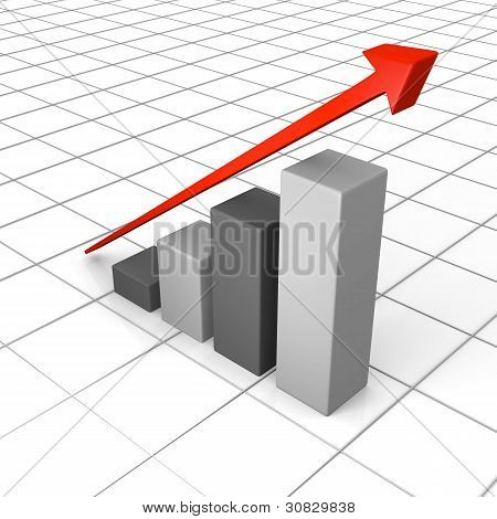 Growth Chart With Linear Trend Line