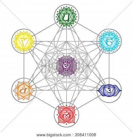 Chakra Metatron Tantric Hinduism Buddhism Vajrayana Energy