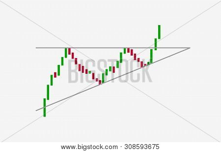 Ascending Triangle Pattern Figure Isolated On White Technical Analysis. Stock And Cryptocurrency Exc