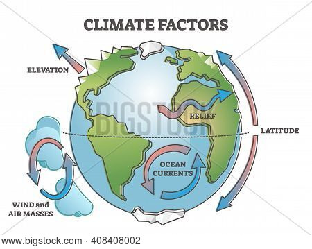Climate Affecting Factors For Earth Weather Condition Causes Outline Concept