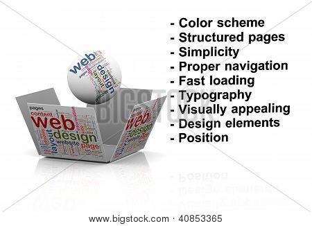 3D Concept Of Effective Web Designing