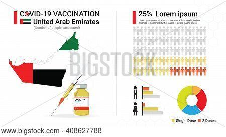 Covid-19 Vaccine Infographic. Coronavirus Vaccination In United Arab Emirates. Design By Map Of Uae,