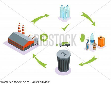 Plastic Recycling Process Scheme. Life Cycle Of Plastic Bottle Recycling Simplified Scheme Illustrat