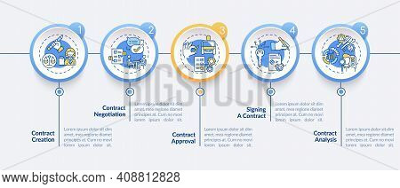 Contract Lifecycle Steps Vector Infographic Template. Contract Creation Presentation Design Elements