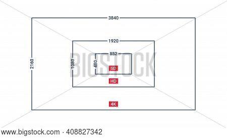 Video Resolution. Sd Hd 4k Resolution. High Definition Display Resolution. Vector Illustration