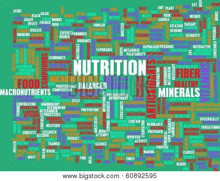 Nutrition Abstract as a Word Cloud Art poster