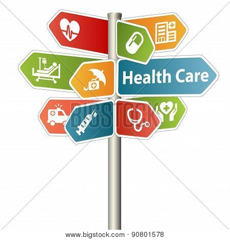 Health care and Medical Sign
