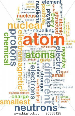 Background concept wordcloud illustration of atom