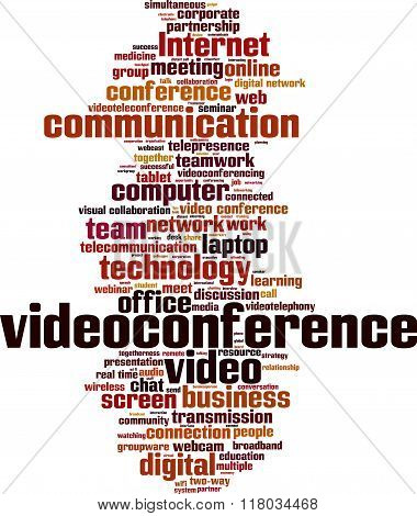 Videoconference Word Cloud