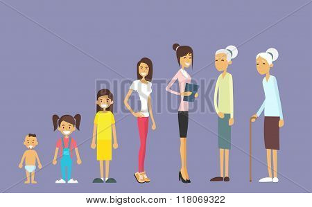 Generation Of Women From Infant To Senior, Age Concept
