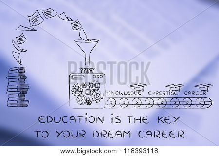 From Books To Knowledge, Education Is The Key To Your Dream Career