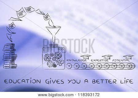 From Books To Knowledge, Education Gives You A Better Life