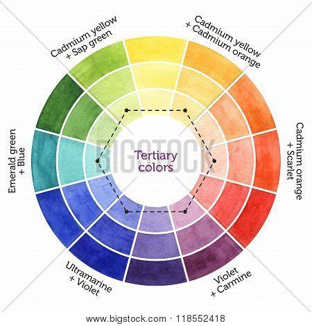 Watercolor Tertiary Colors Chart