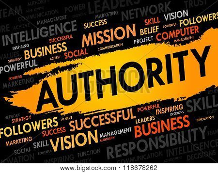 AUTHORITY word cloud business concept, presentation background poster