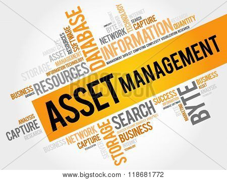 Asset Management word cloud business concept, presentation background