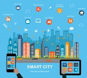 Smart city concept with different icon and elements. Modern city design with future technology for living. Illustration of innovations and Internet of things.Internet of things/Smart city poster