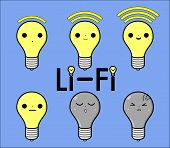 Six Li-Fi icons in Kawaii style with different faces for different LiFi status poster