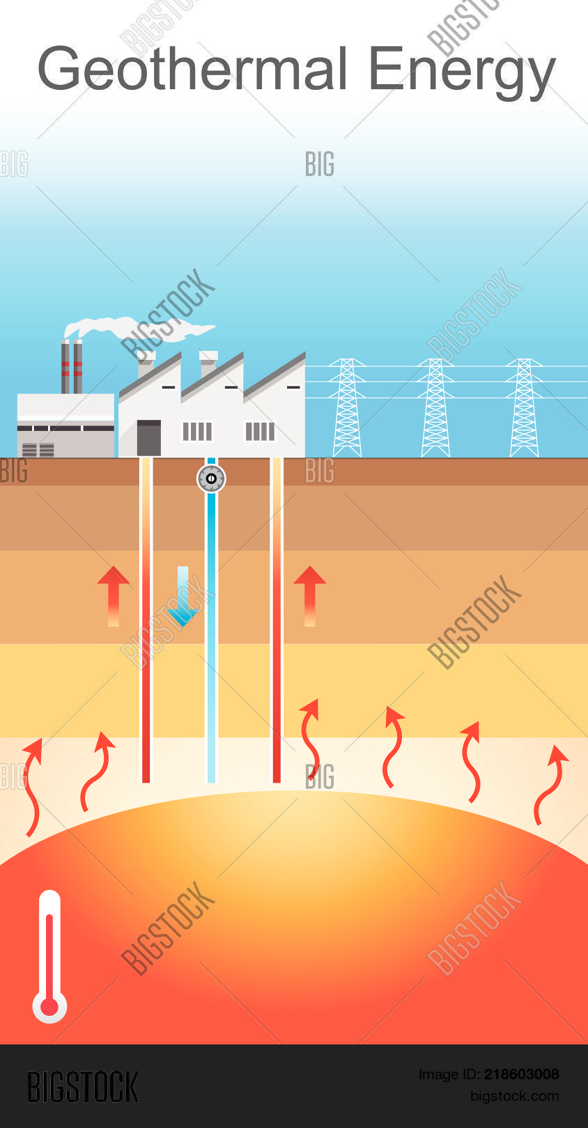 Geothermal energy thermal energy vector photo bigstock geothermal energy is thermal energy generated and stored in the earth thermal energy is the pooptronica