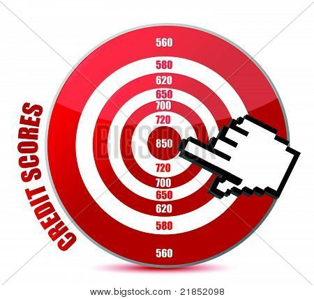 credit report score card target illustration design