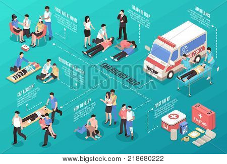 Isometric first aid horizontal composition with images of ambulance vehicle first medicine box and human characters vector illustration