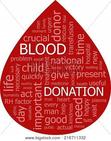 The red drop of blood donation. Synonyms to the word donation.