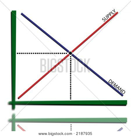Supply Demand Graph Image Photo Free Trial Bigstock