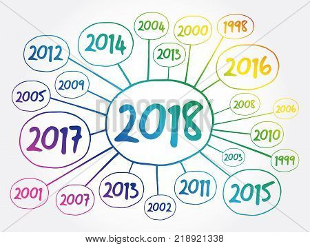 2018 Happy New Year and previous years mind map flowchart holiday concept for presentations and reports
