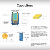 The Capacitor, typically they are used in power supplies to smooth the direct current output after rectifying from alternating current to direct current. poster