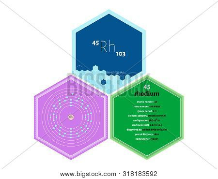 Detailed Infographics Of The Element Of Rhodium.