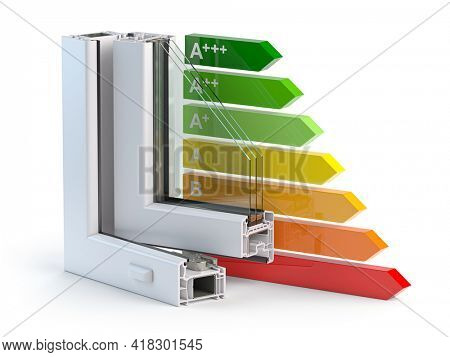 Plastic windows profile PVC and energy efficiency chart isolated on white. 3d illustration