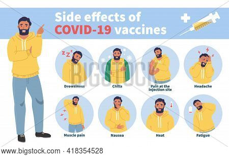 Vaccine Side Effects Concept Vector Infographic. Covid Vaccination Effects, Fever, Nausea, Headache,