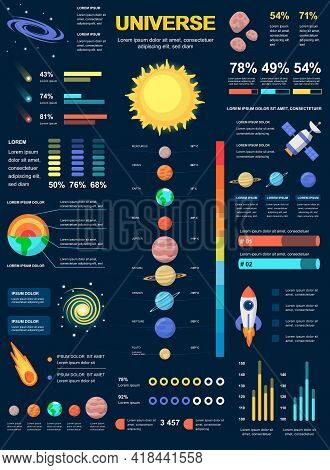Universe Banner With Infographic Elements. Galaxy Poster Template With Flowchart, Data Visualization