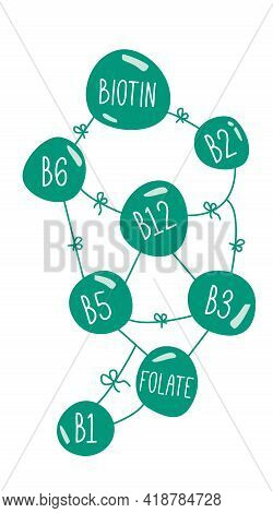 Vitamins B Complex Doodle Concept. Team Working Of Vitamins B Group In Flat Design. Nutritional Supp
