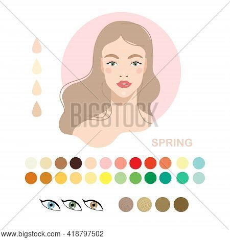 Woman Appearance Color Type Spring. Woman Portrait With Color Type Or Types Of Skin Color. Fashion G