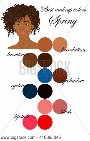 Best Makeup Colors For Spring Type Of Appearance. Seasonal Color Analysis Palette. Face Of Beautiful