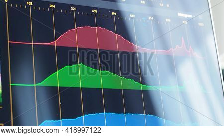 Color Grading Indicator Graph On Screen. Rgb Colour Correction Graphic