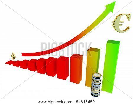 Tending Bar Graph